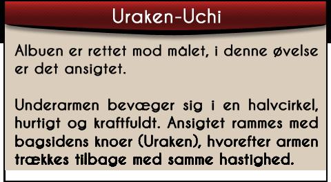 uraken-uchi-tekst-ovelse1